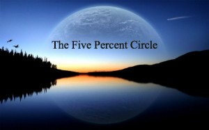 The Five Percent Circle